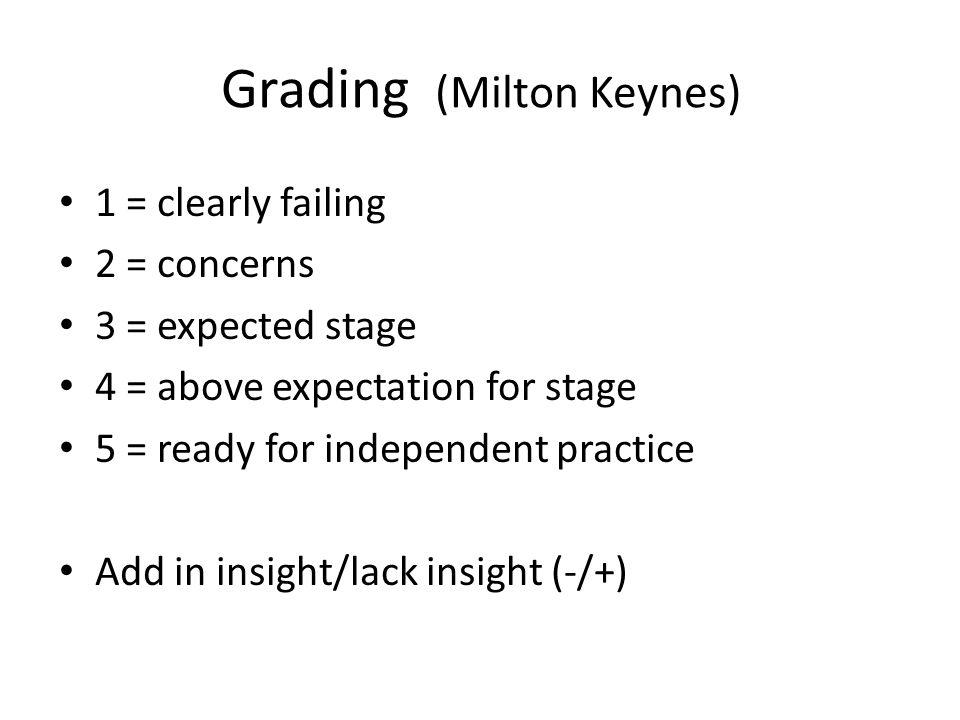 Grading (Milton Keynes)