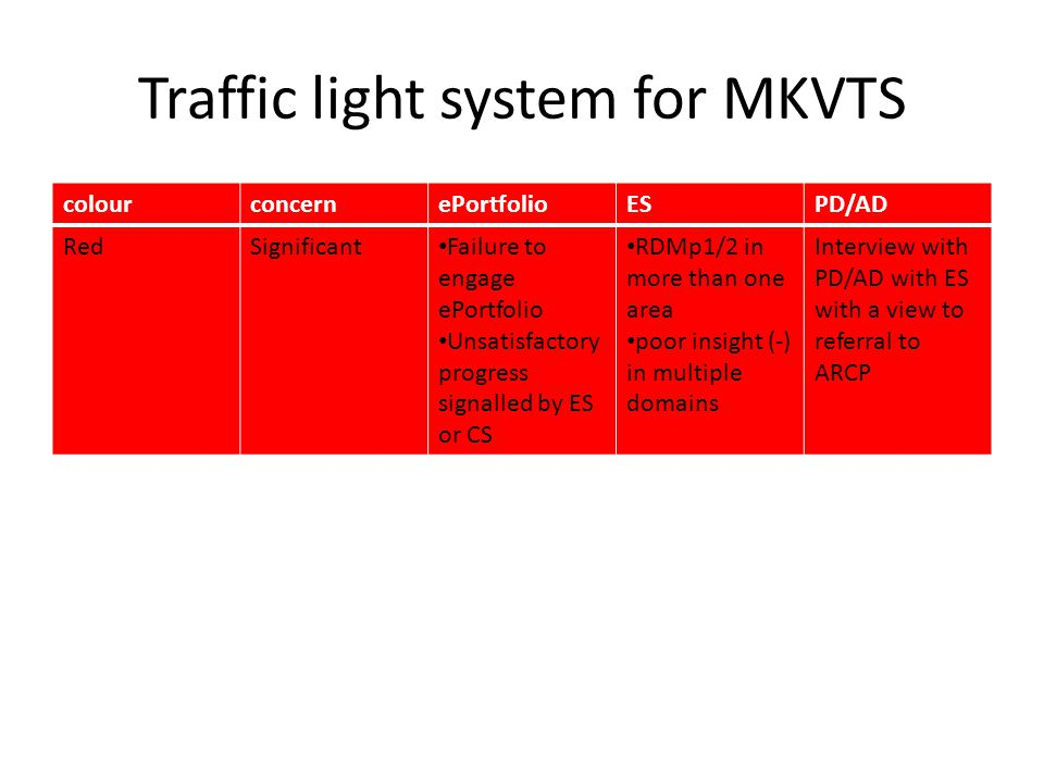 Traffic light system for MKVTS