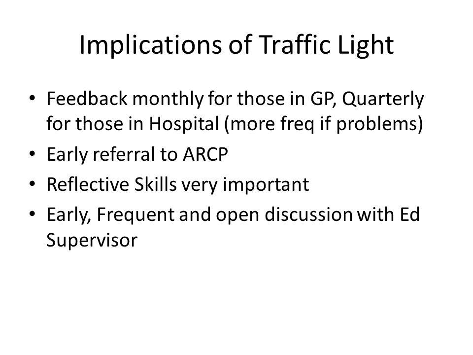 Implications of Traffic Light