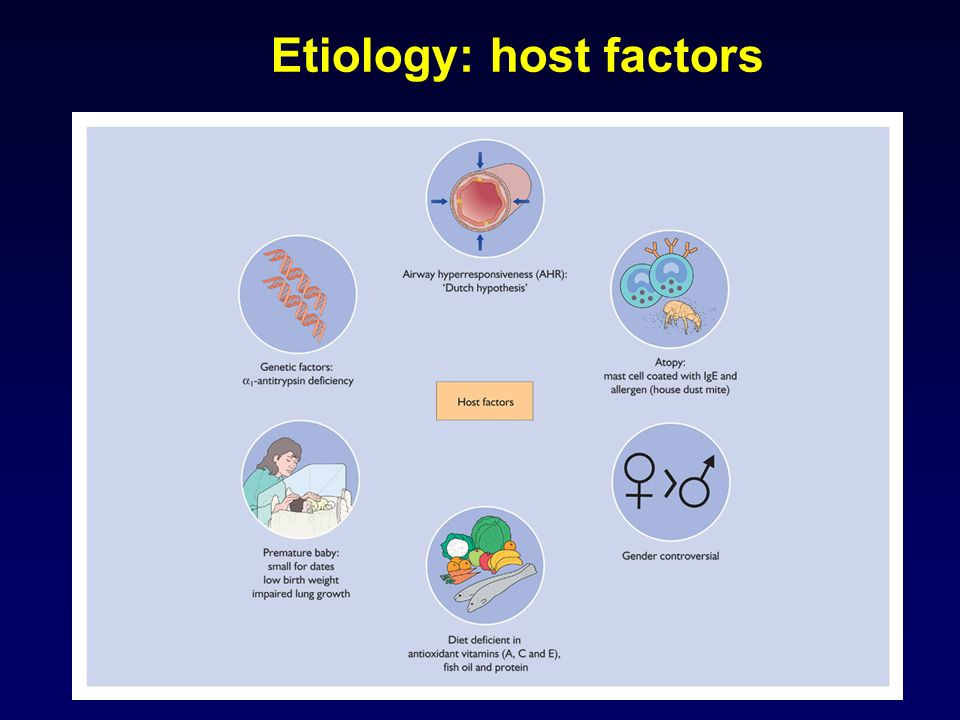 Etiology: host factors