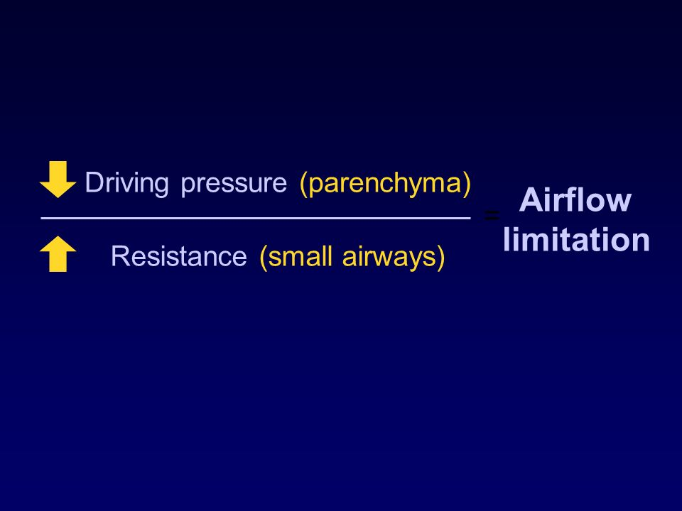 Airflow limitation Driving pressure (parenchyma) =