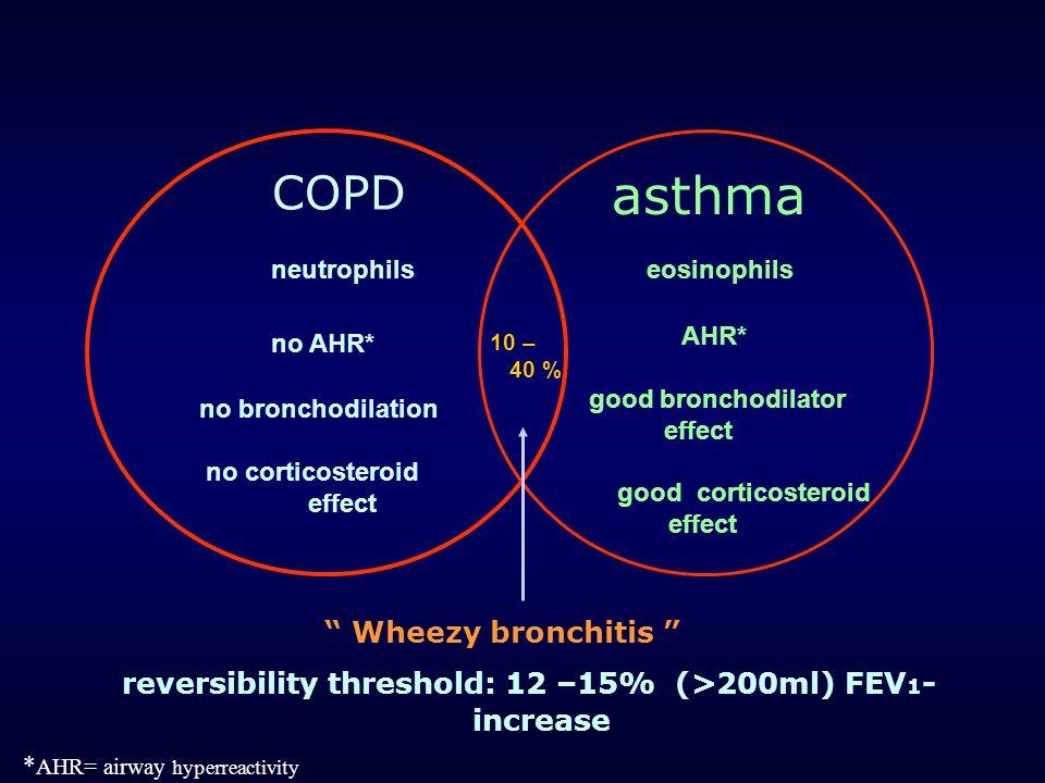 COPD asthma. neutrophils. no AHR* no bronchodilation. no corticosteroid. effect. eosinophils.