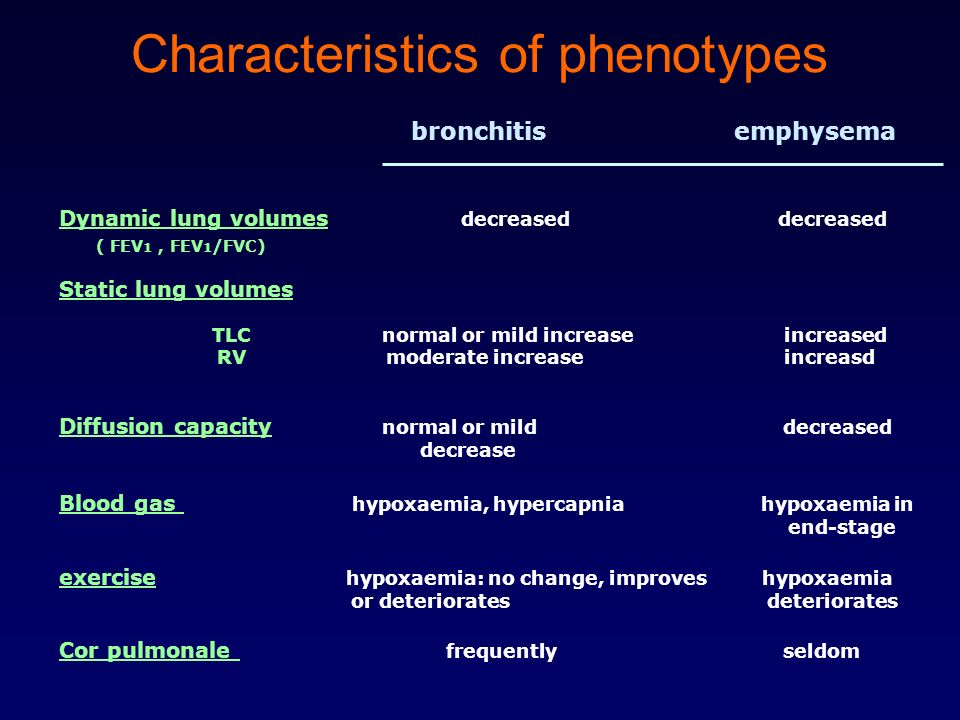 Characteristics of phenotypes