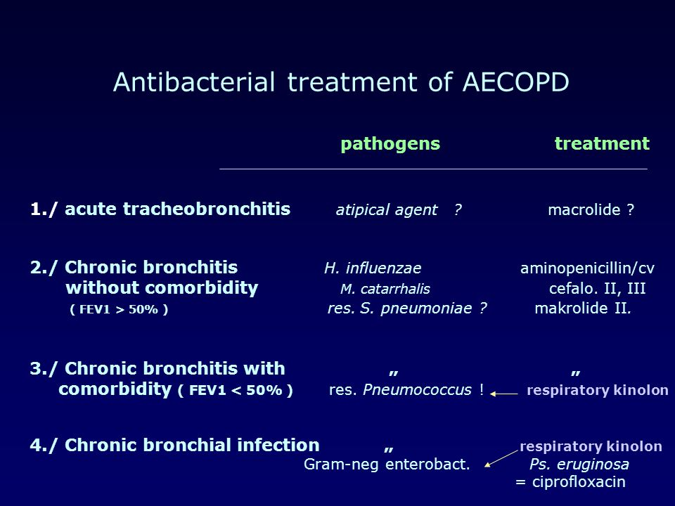 Antibacterial treatment of AECOPD