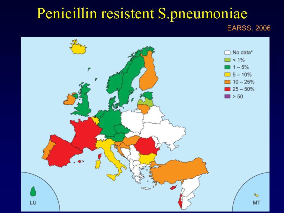 Penicillin resistent S.pneumoniae