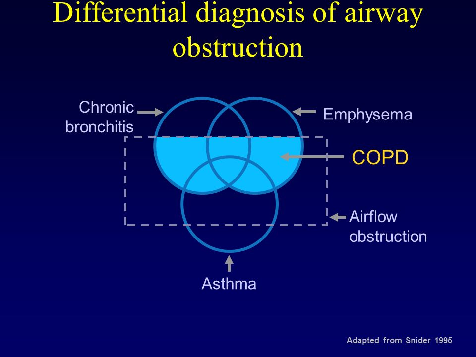 Differential diagnosis of airway obstruction