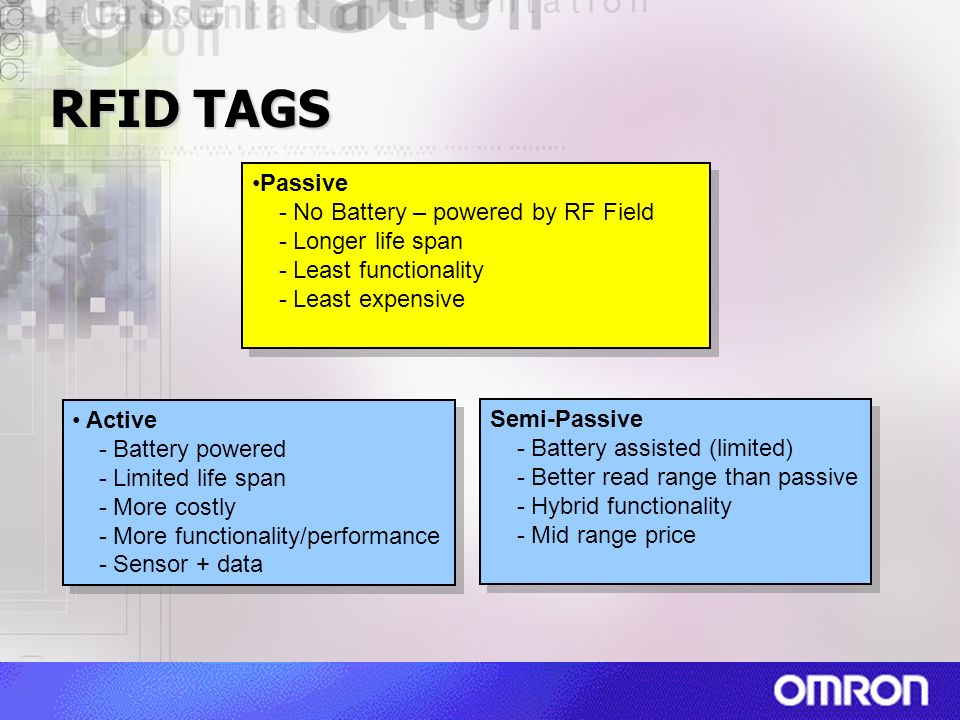 RFID TAGS Passive - No Battery – powered by RF Field