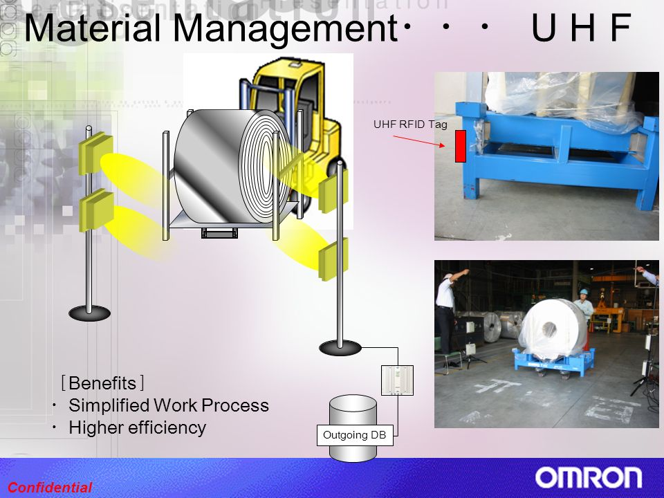 Material Management・・・ UHF