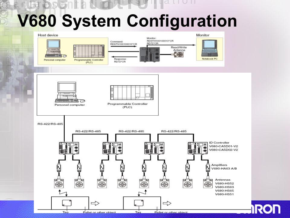 V680 System Configuration