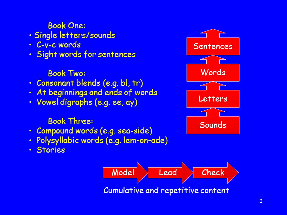 Book One: Single letters/sounds. C-v-c words. Sight words for sentences. Book Two: Consonant blends (e.g. bl, tr)