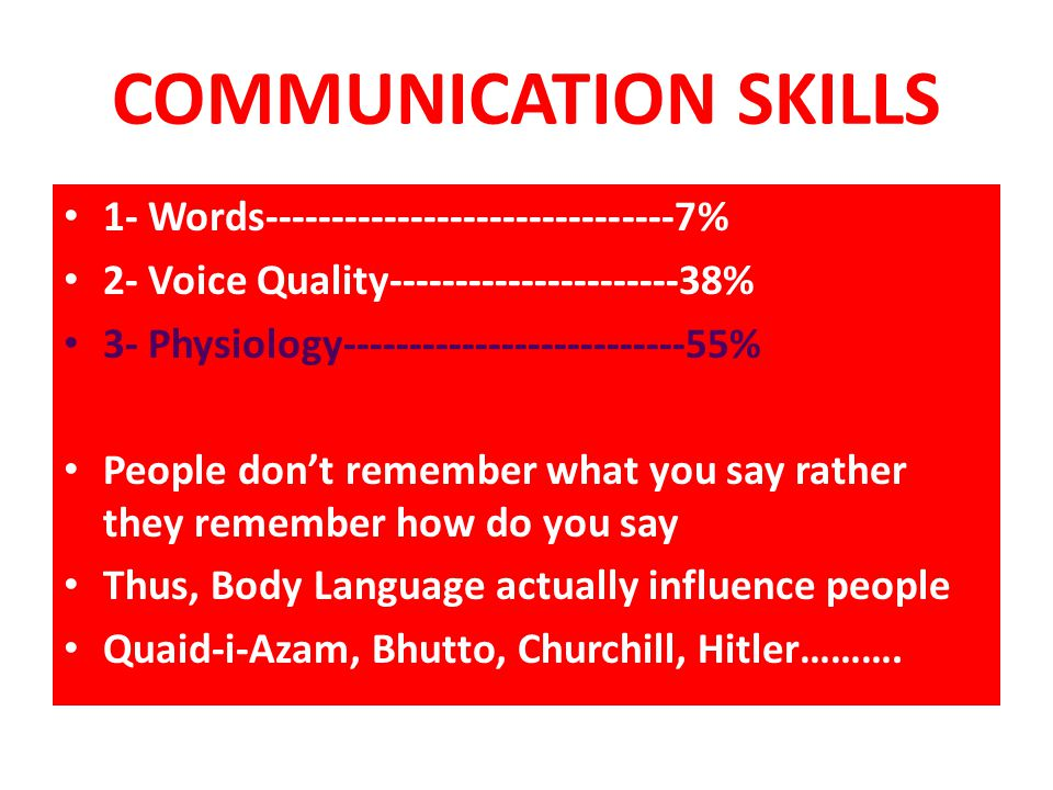 COMMUNICATION SKILLS 1- Words-------------------------------7%