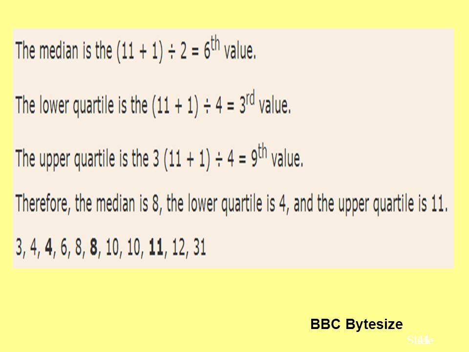 BBC Bytesize