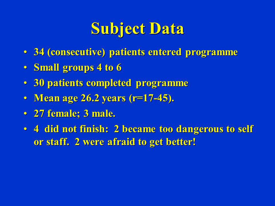 Subject Data 34 (consecutive) patients entered programme