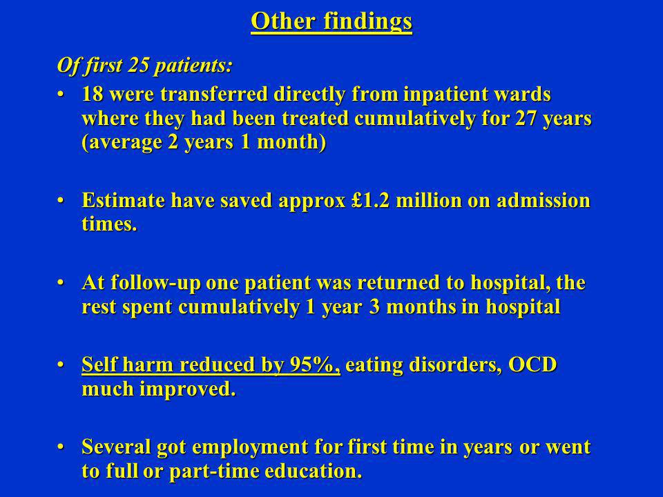 Other findings Of first 25 patients: