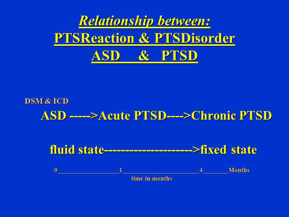 Relationship between: PTSReaction & PTSDisorder ASD & PTSD