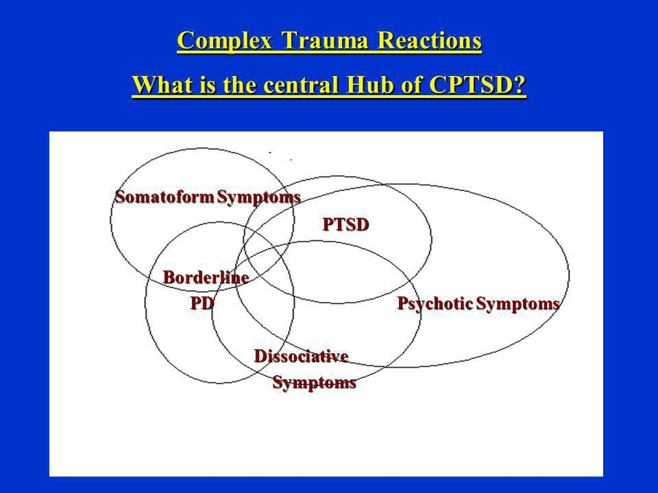 Complex Trauma Reactions What is the central Hub of CPTSD