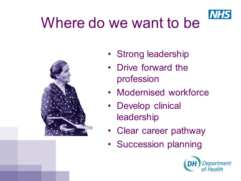 Where do we want to be Strong leadership Drive forward the profession