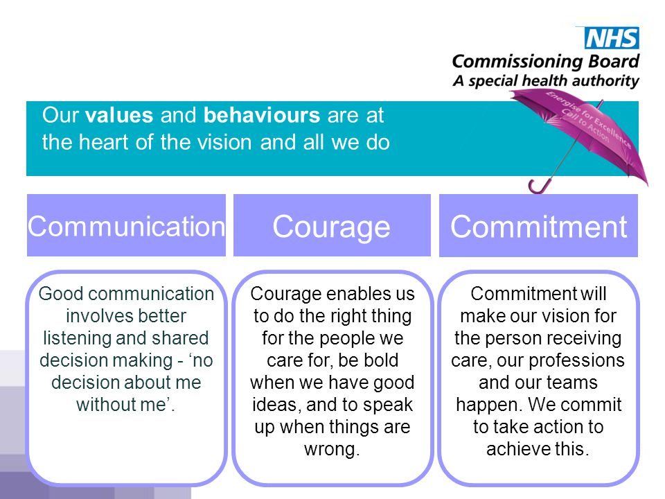 Our values and behaviours are at the heart of the vision and all we do