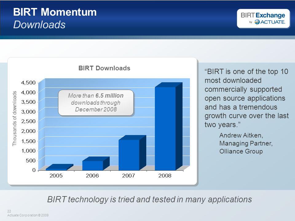 BIRT Momentum Downloads