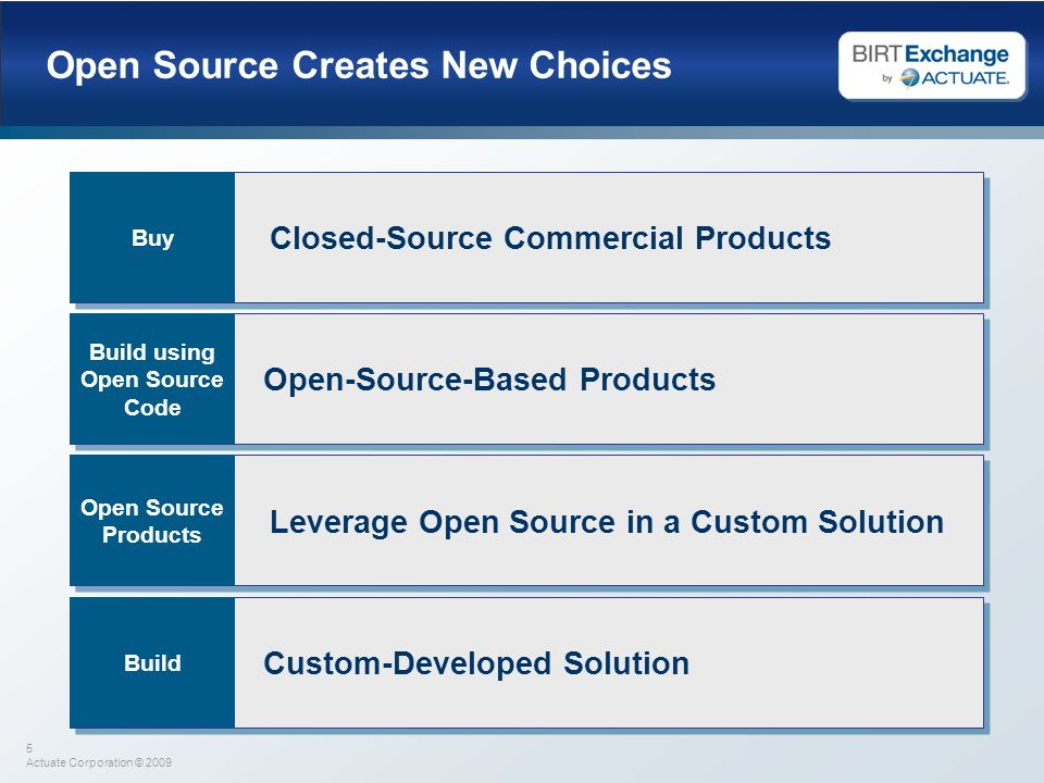 Open Source Creates New Choices