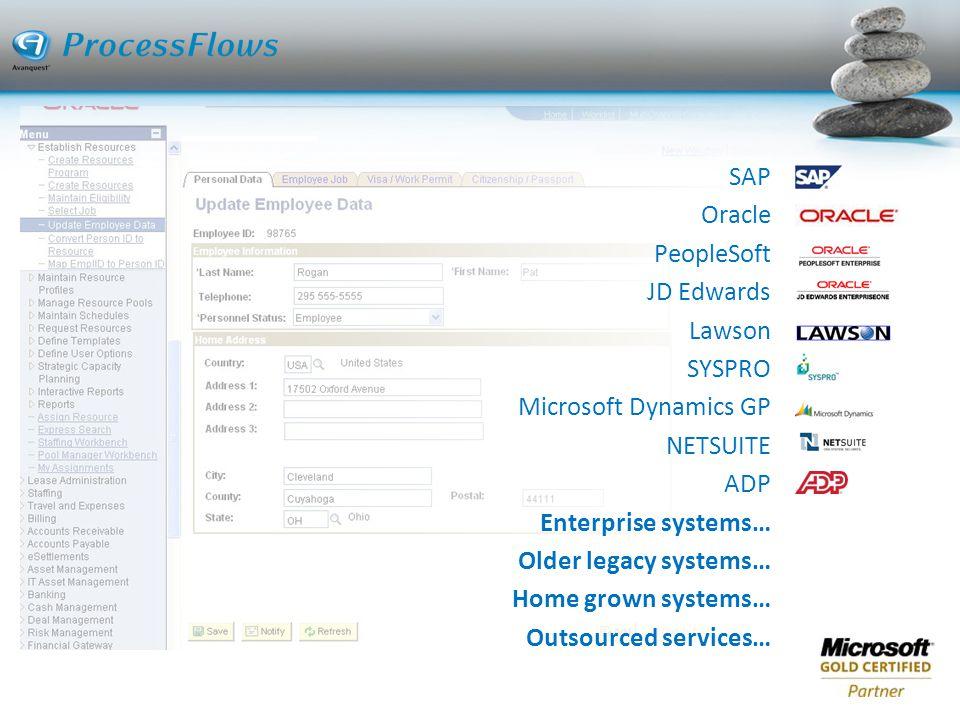 SAP Oracle. PeopleSoft. JD Edwards. Lawson. SYSPRO. Microsoft Dynamics GP. NETSUITE. ADP. Enterprise systems…