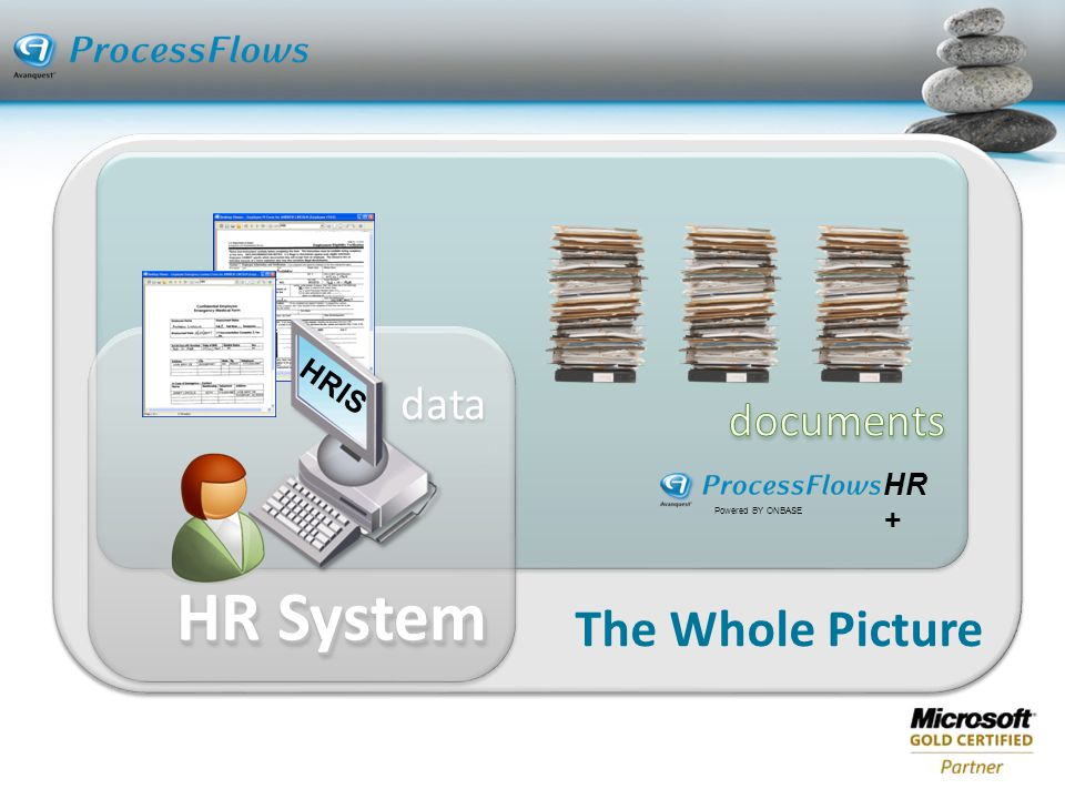 The Whole Picture documents data HR System HRIS HR+ Powered BY ONBASE