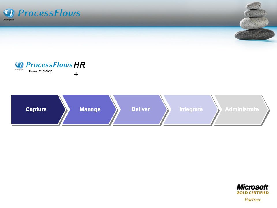 HR+ Powered BY ONBASE Capture Manage Deliver Integrate Administrate