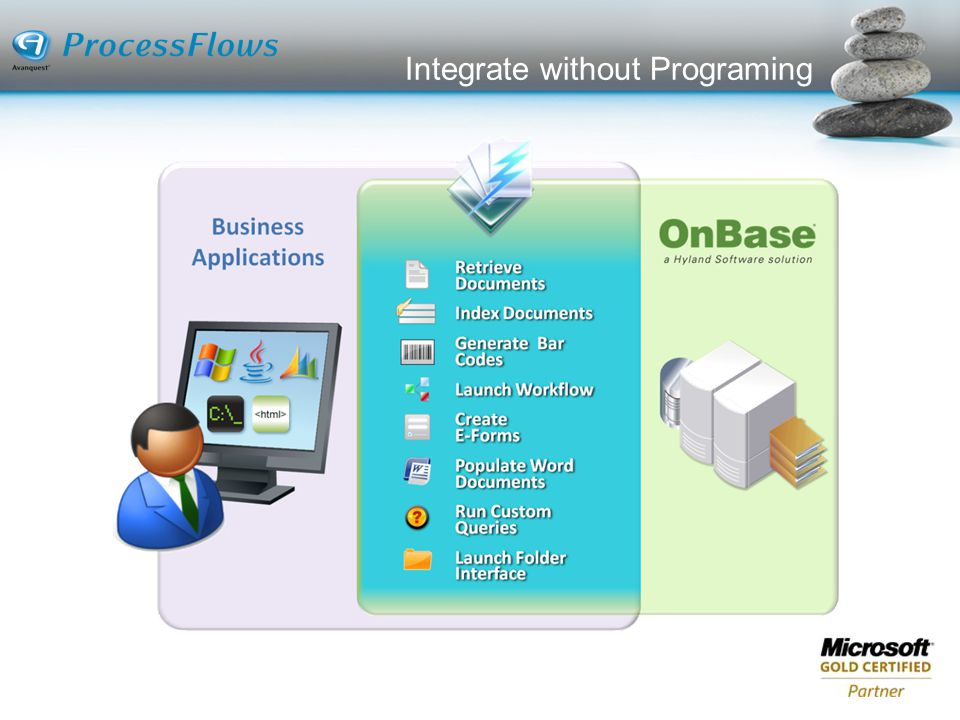 Integrate without Programing