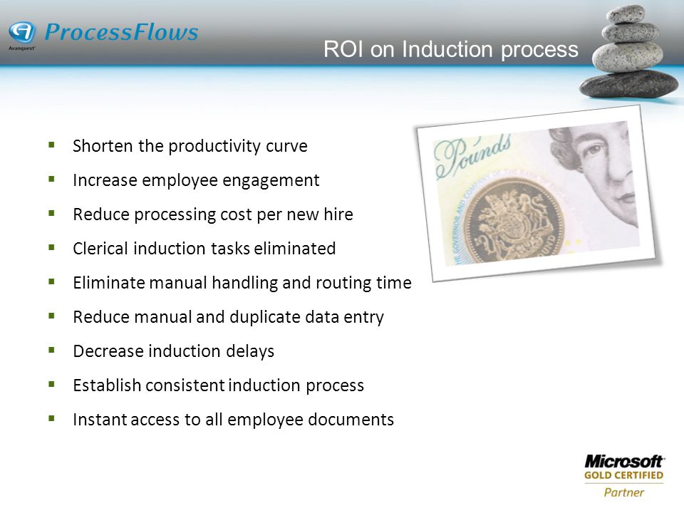 ROI on Induction process