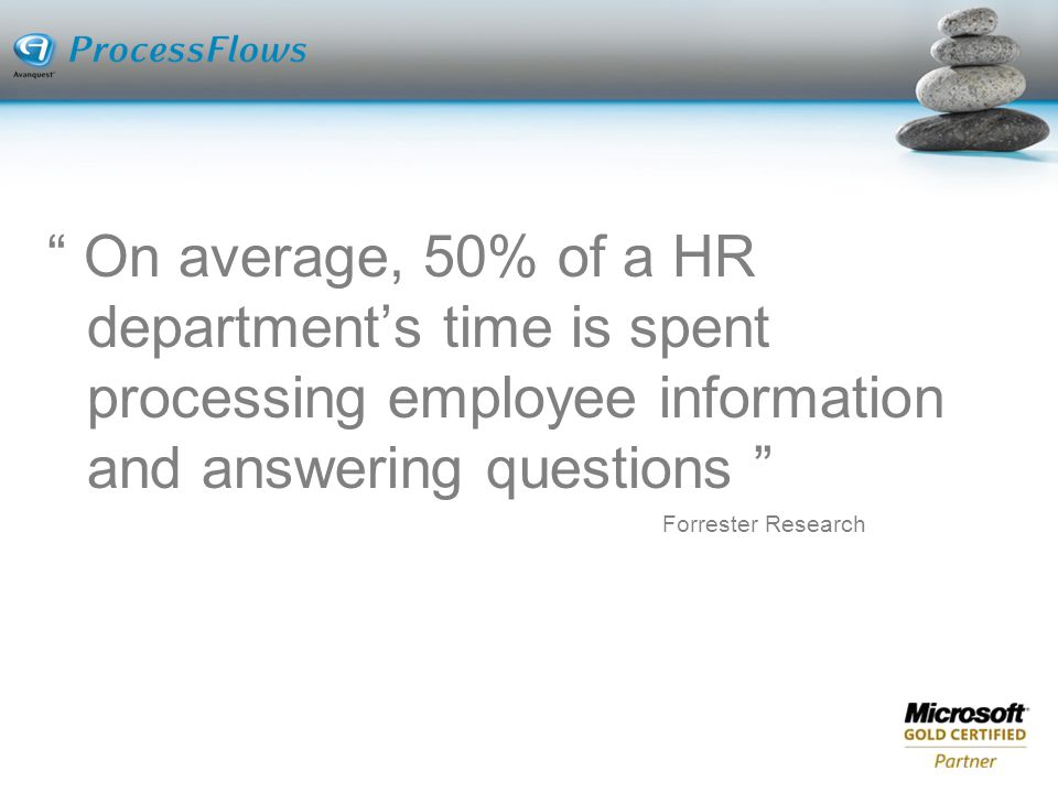 On average, 50% of a HR department's time is spent processing employee information and answering questions