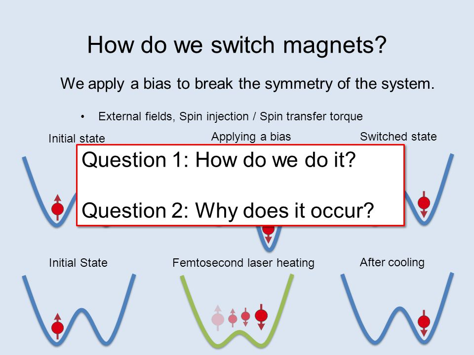 How do we switch magnets