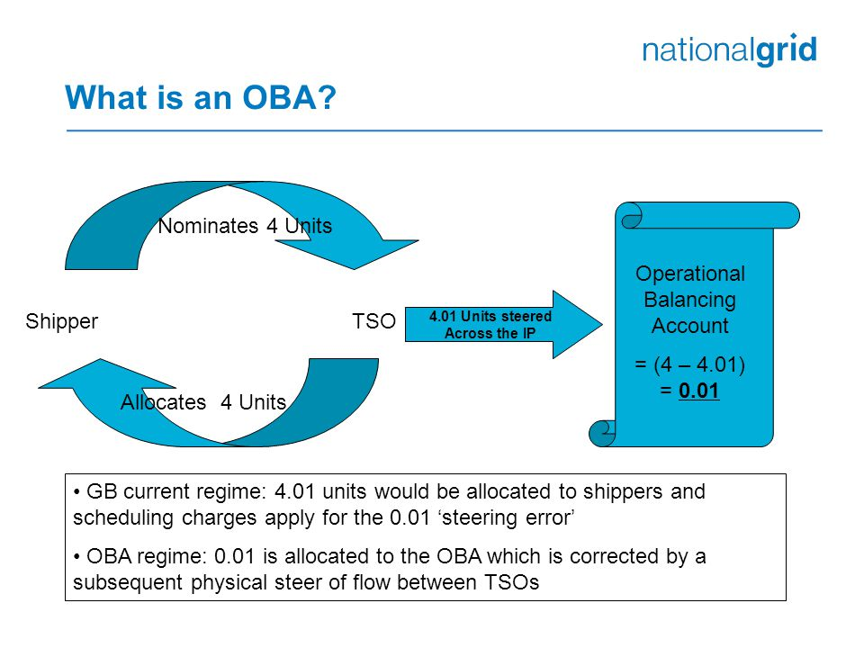 Operational Balancing Account