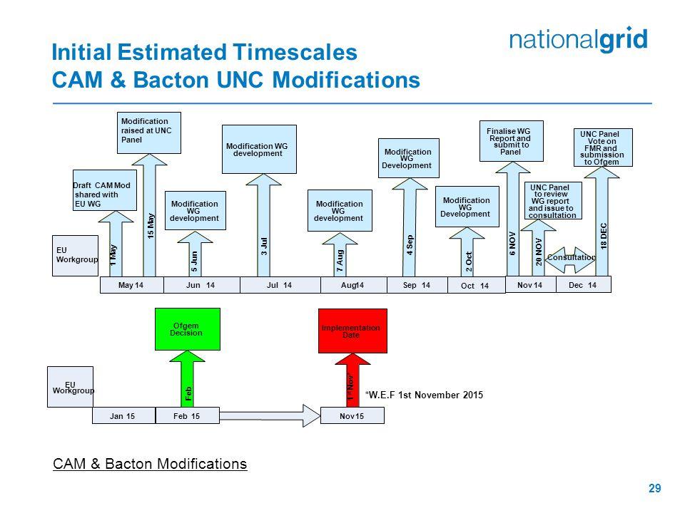 Initial Estimated Timescales CAM & Bacton UNC Modifications
