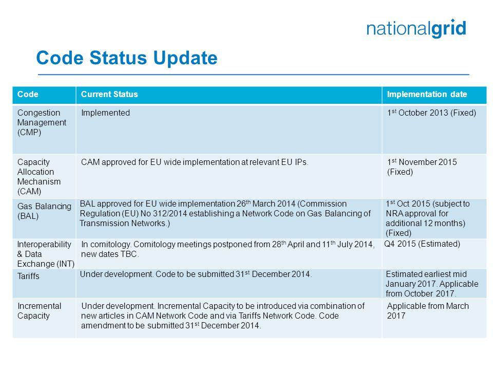 Code Status Update Code Current Status Implementation date