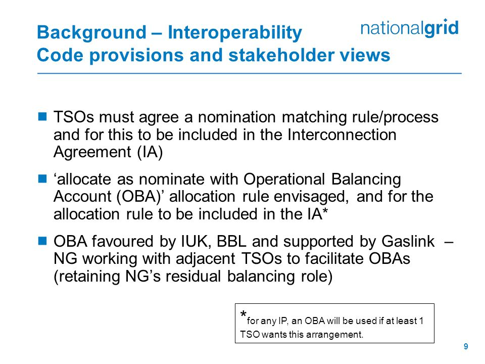 Background – Interoperability Code provisions and stakeholder views