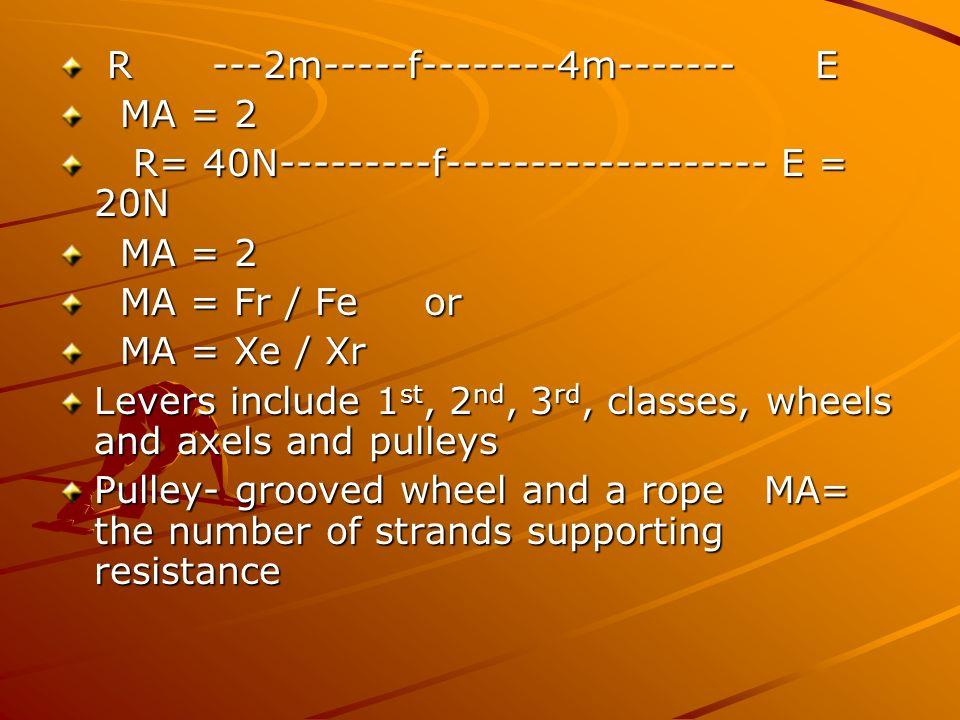 R ---2m-----f--------4m------- E