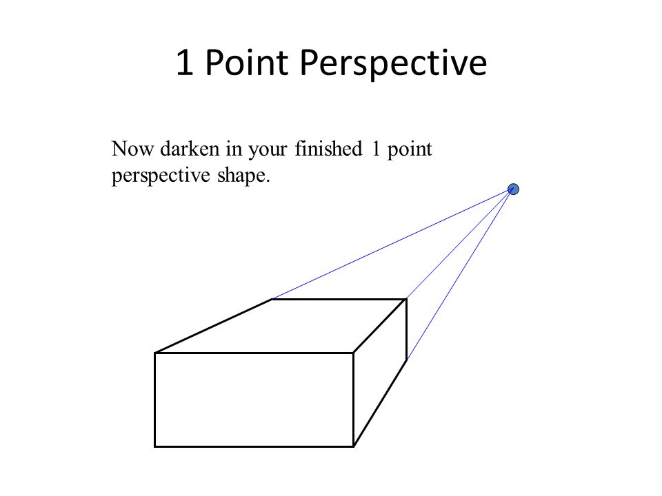 1 Point Perspective Now darken in your finished 1 point perspective shape.