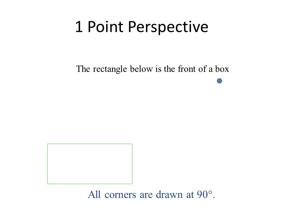 1 Point Perspective All corners are drawn at 90°.