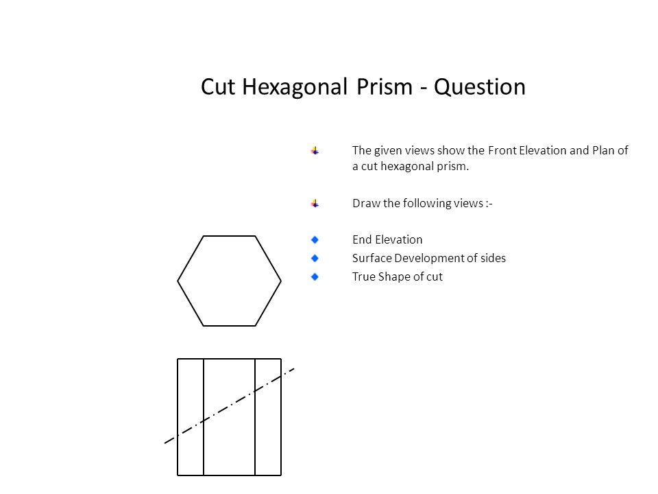 Cut Hexagonal Prism - Question
