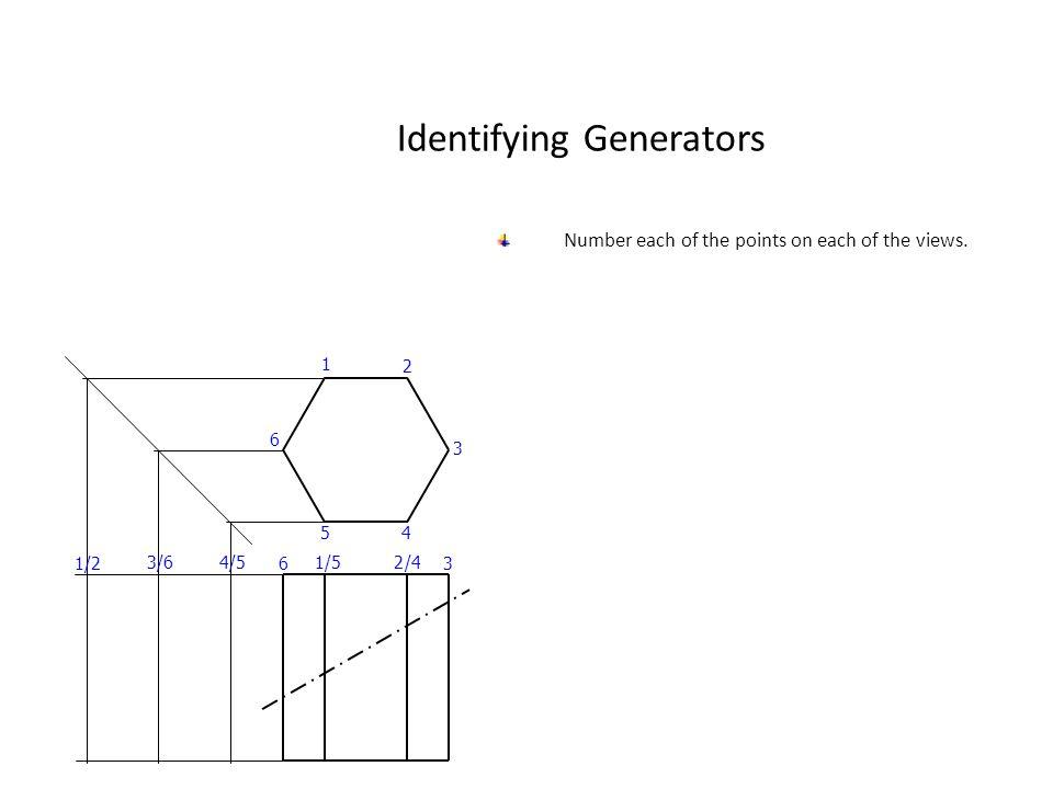 Identifying Generators