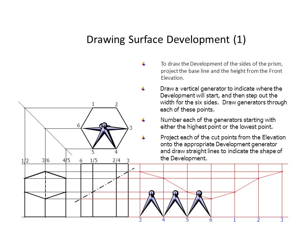Drawing Surface Development (1)