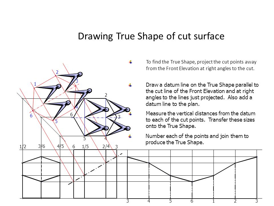Drawing True Shape of cut surface