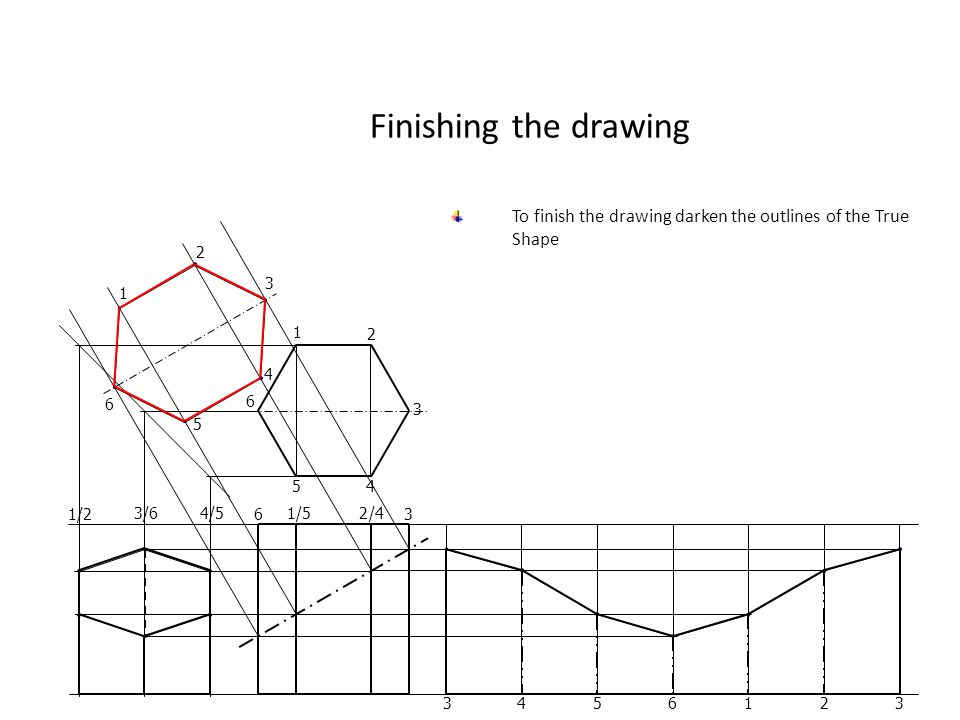 Finishing the drawing To finish the drawing darken the outlines of the True Shape. 1. 2. 3. 4. 5.
