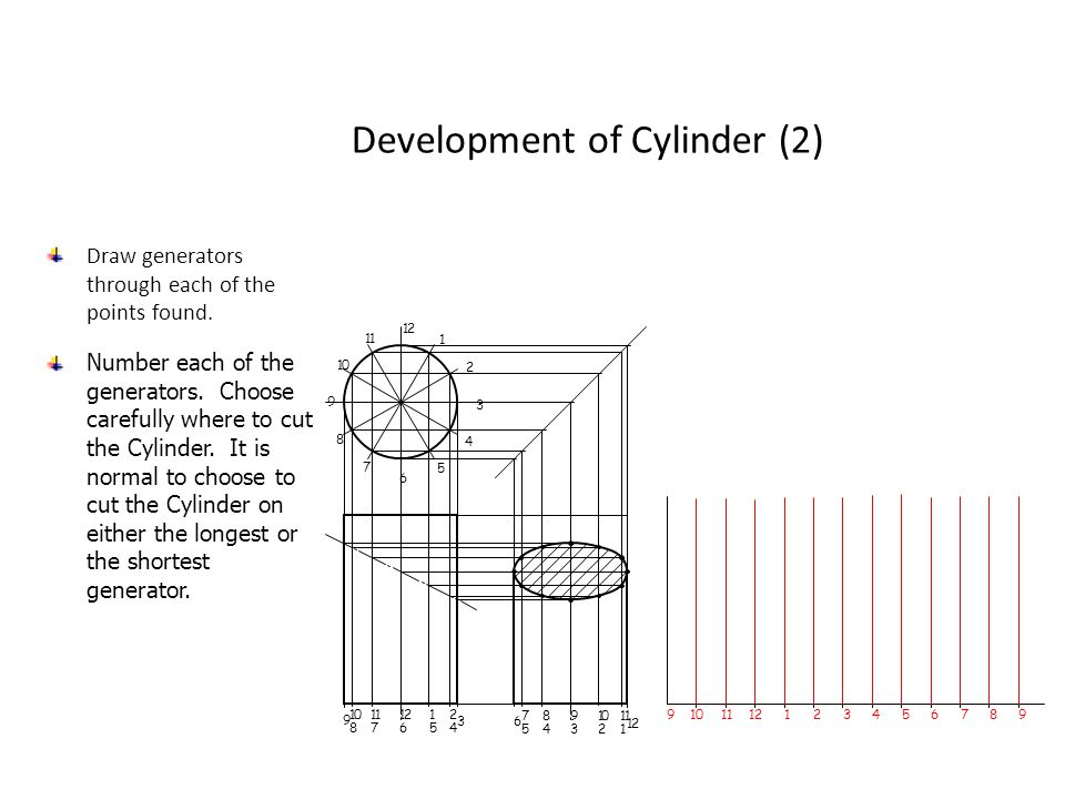 Development of Cylinder (2)