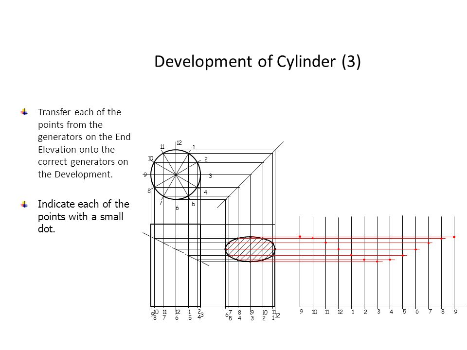 Development of Cylinder (3)