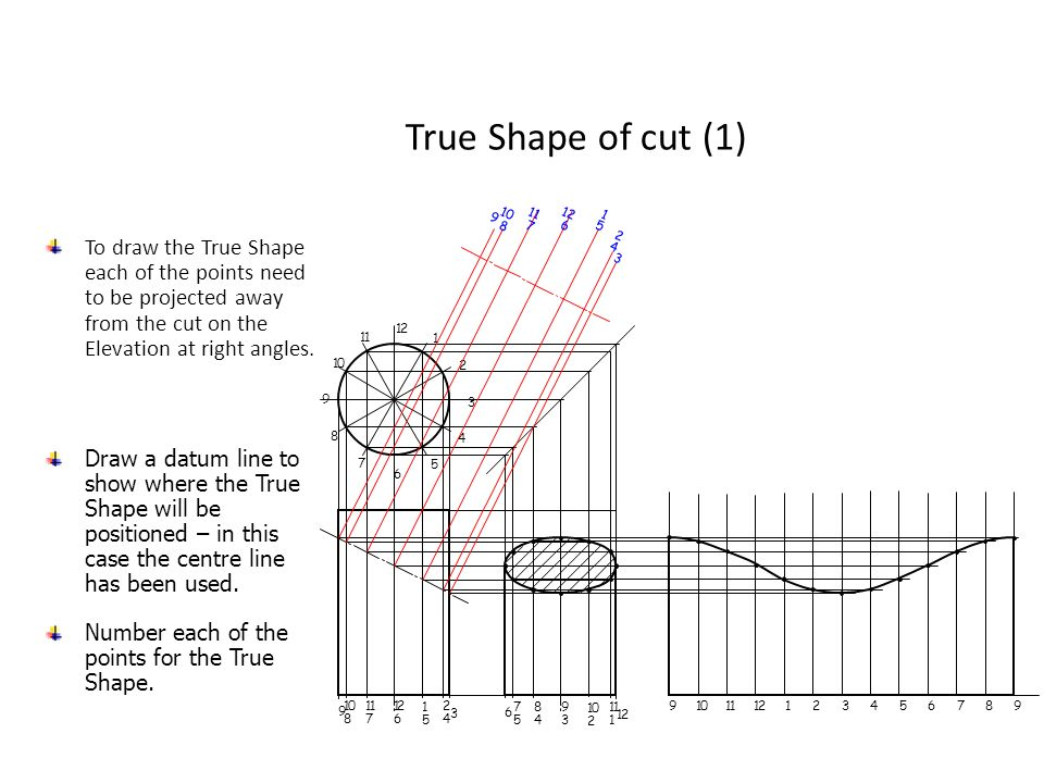 True Shape of cut (1) 9. 10. 11. 12. 1. 8. 7. 6. 5.