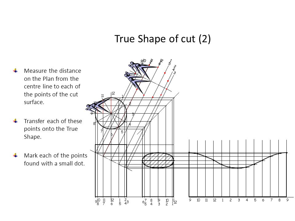 True Shape of cut (2) 9. 1. 8. 7. 2. 6. 5. 4. 3.