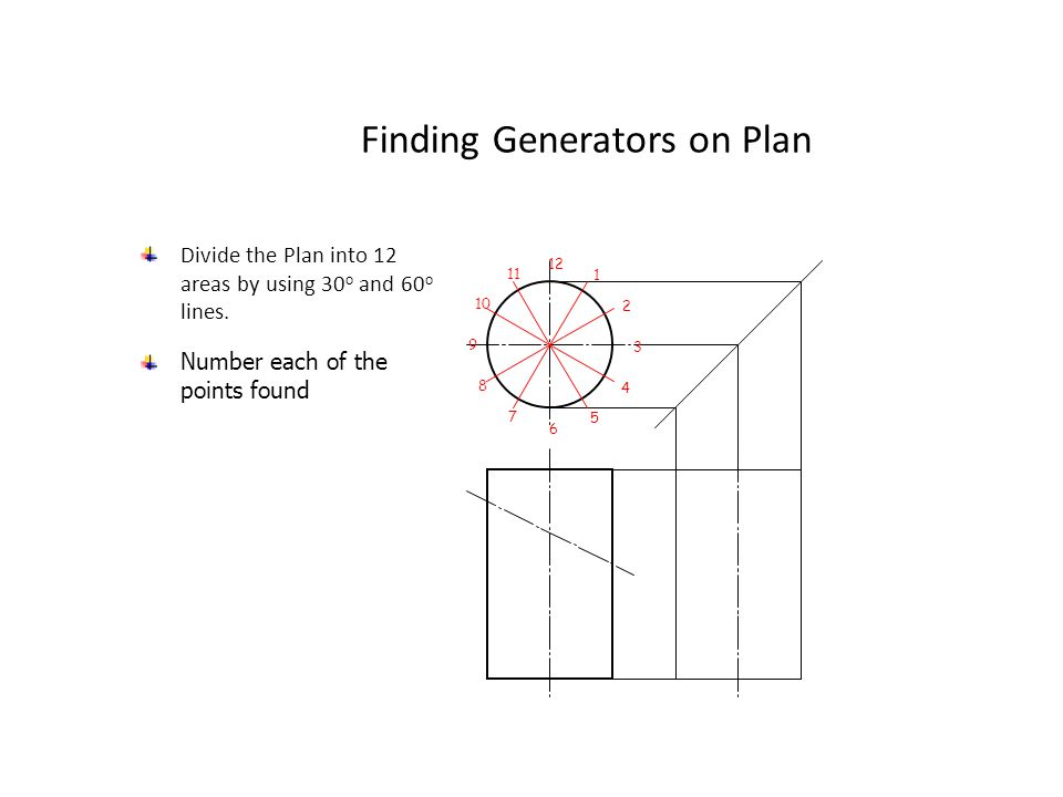 Finding Generators on Plan