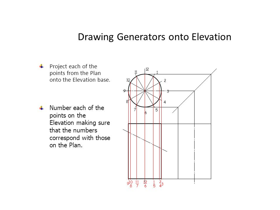 Drawing Generators onto Elevation