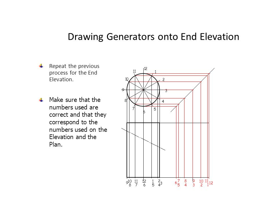 Elevation End Elevation Plan : The gordon schools graphic communication technical